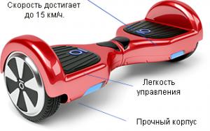 Гироскутеры в Донецке